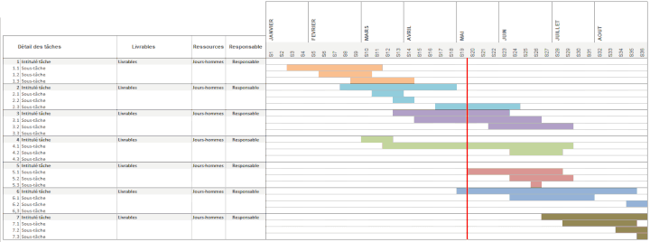 Diagramme gantt excel exemple mod le gratuit for Planification en ligne