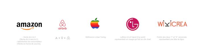 Logo et exemples